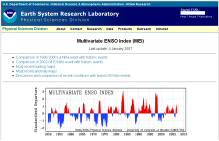 Screenshot zu 'NOAA Earth System Research Laboratory - Physical Sciences Division'