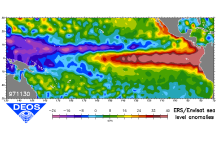Screenshot zu 'El Niño observed by ERS/Envisat altimetry'