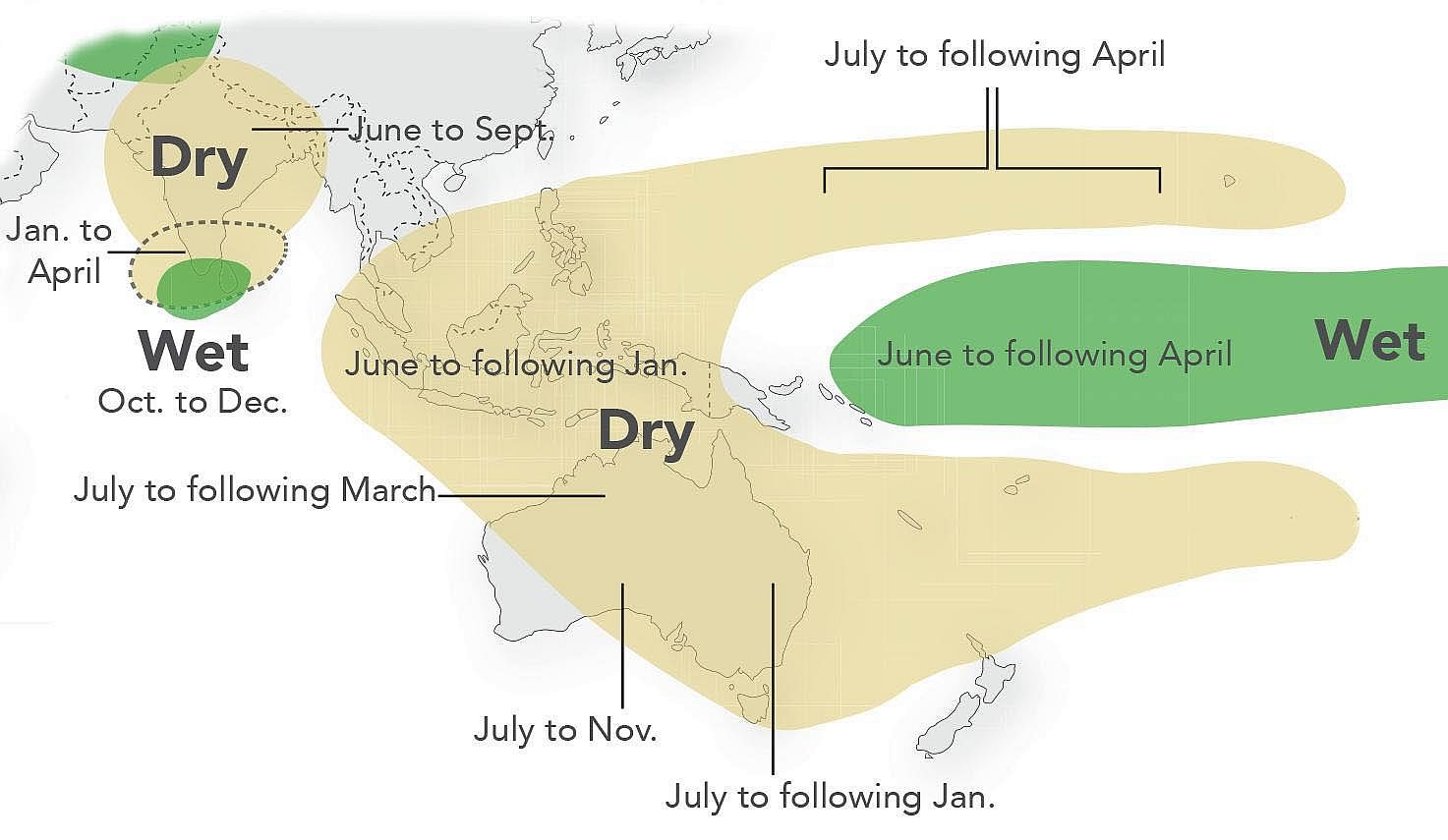 Historical El Niño regional trends for Asia and the Pacific