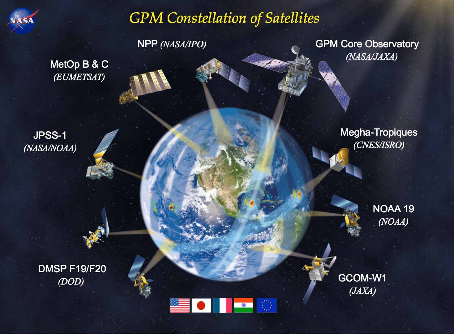 gpm_constellation_lres