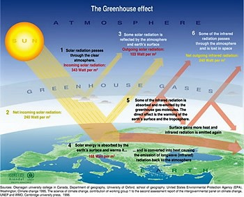 greenhouse_effect_lres
