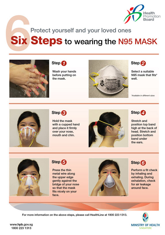 how_to_wear_a_mask