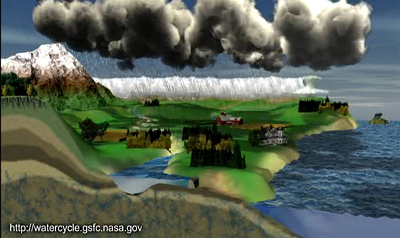 watercycle_nasa_still